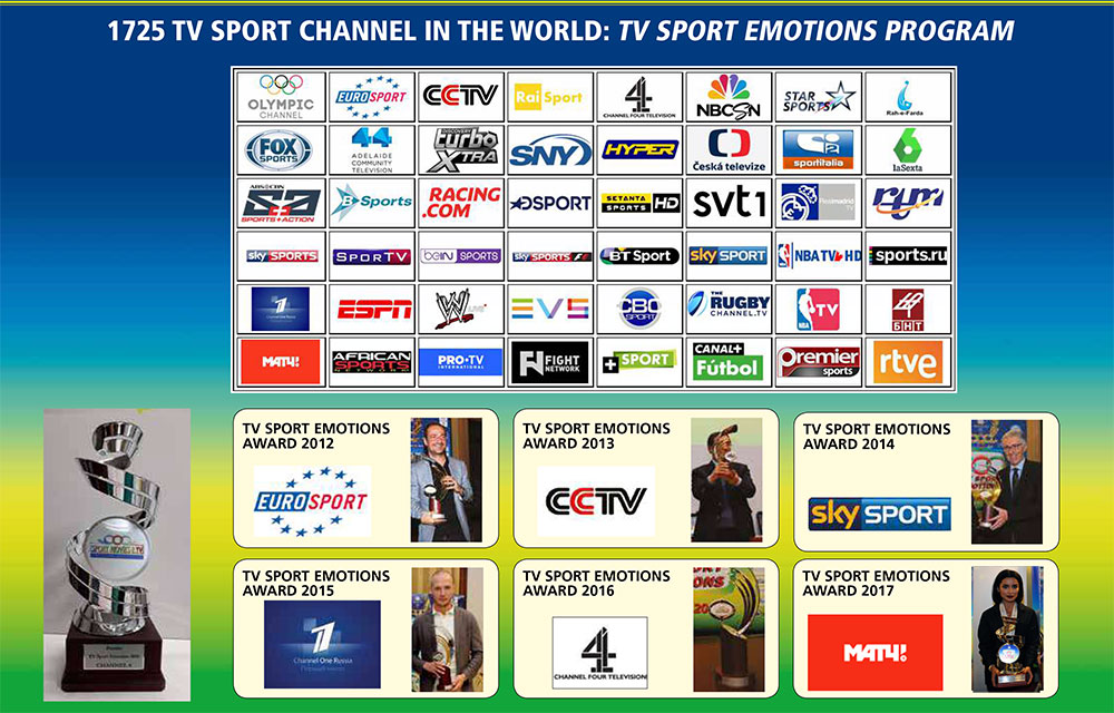 TV SPORT EMOTIONS: a network of 1 172 Sport Television Channels