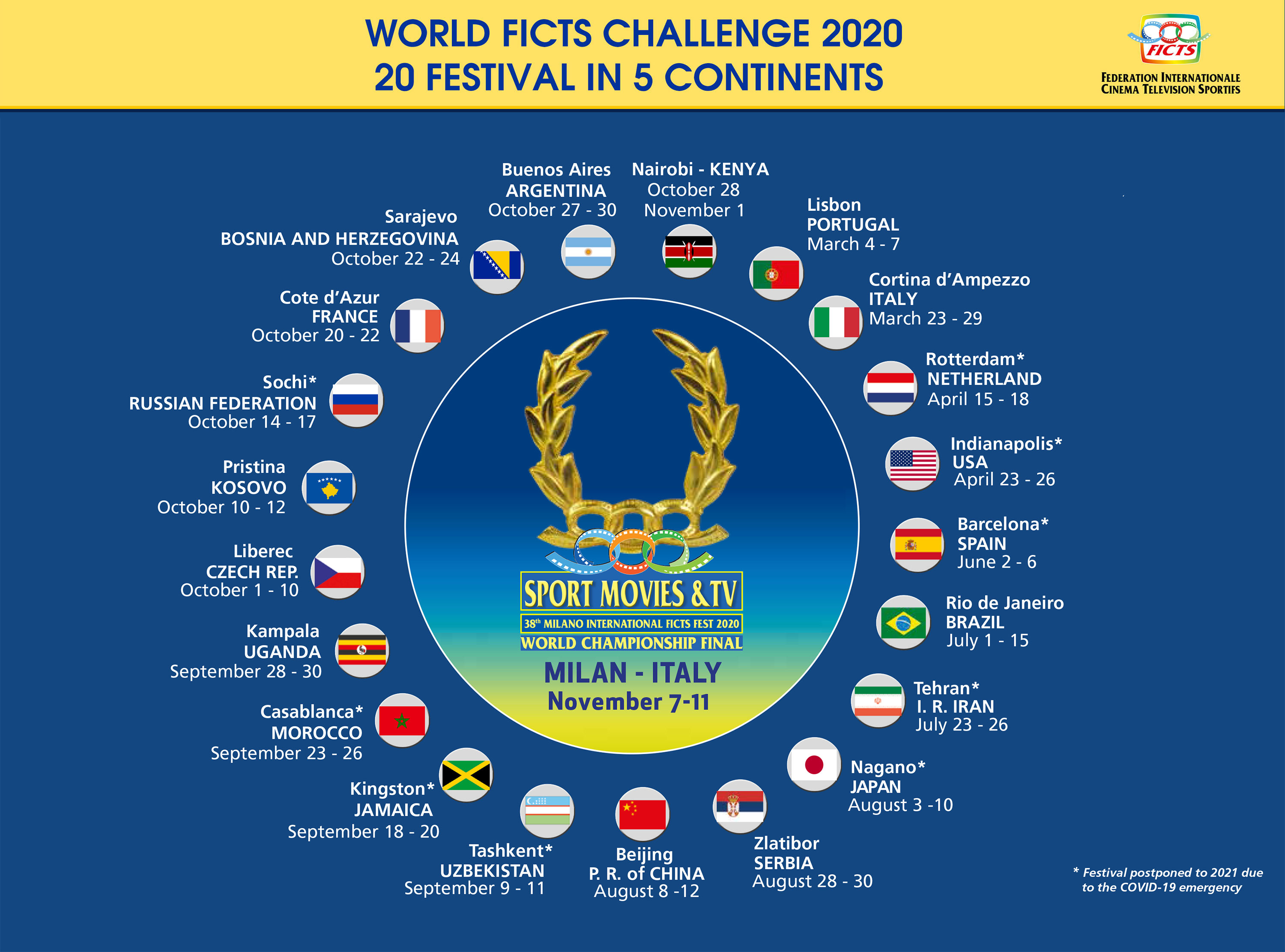 "I FESTIVAL DEL ""WORLD FICTS CHALLENGE 2020"""